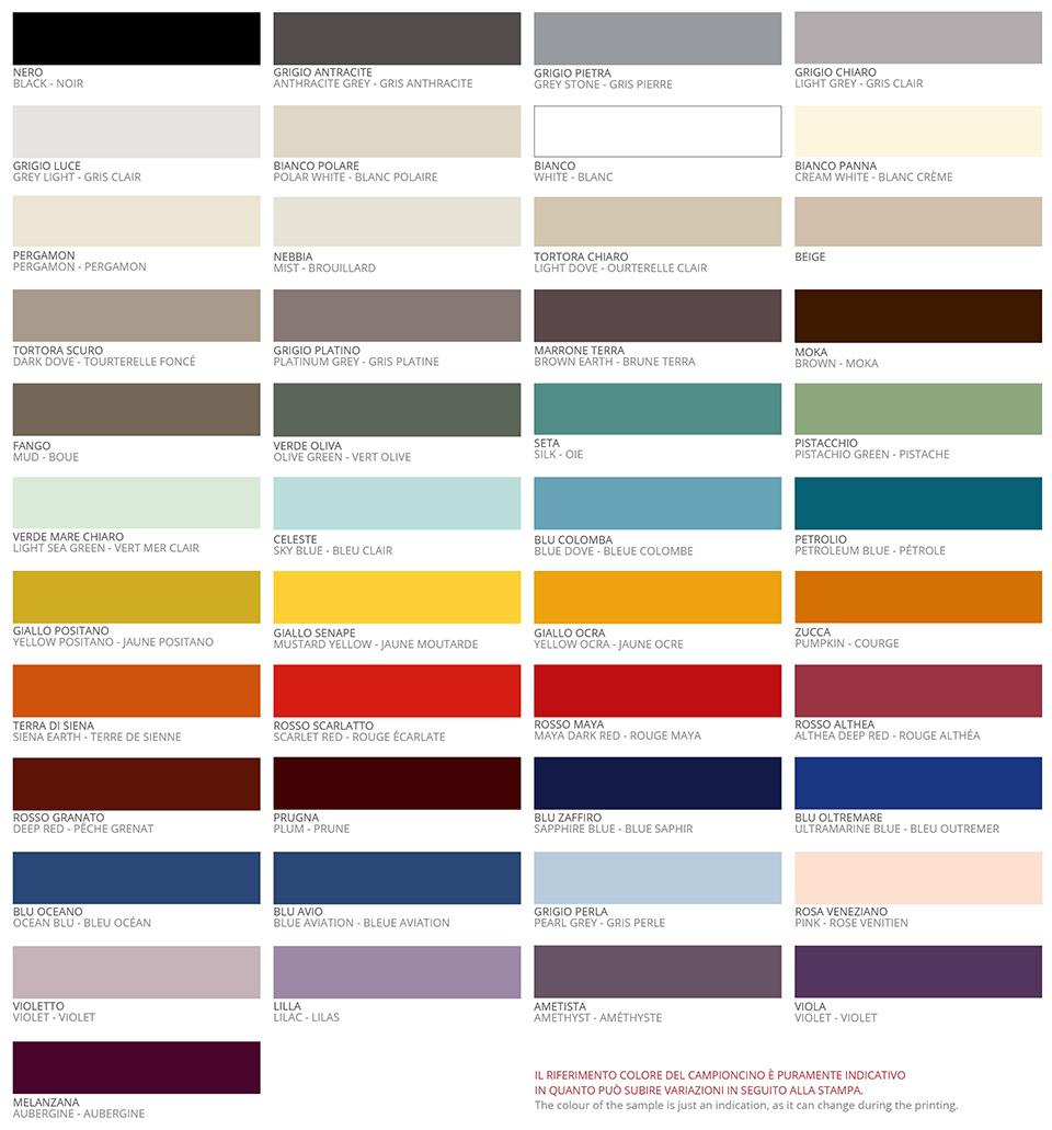 Colorazioni mobile bagno